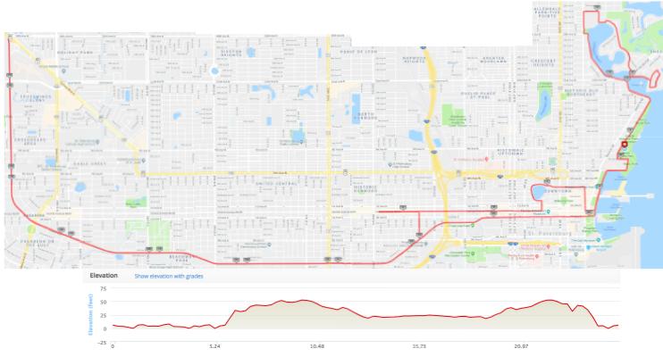 St. Petersburg Marathon